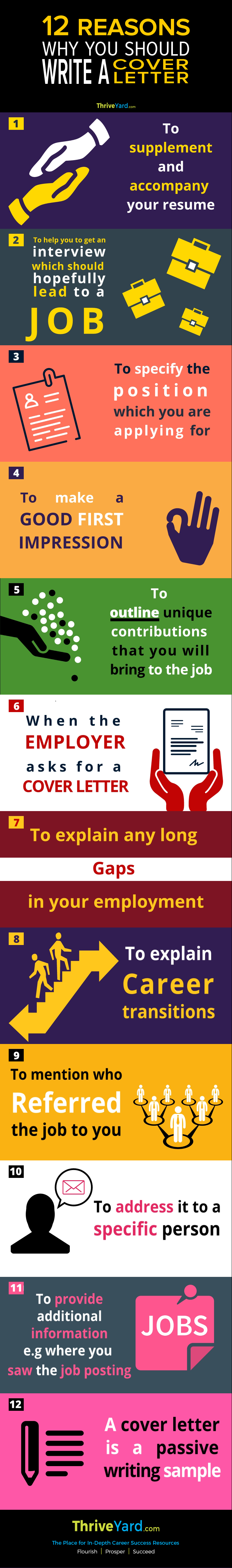 12 reasons why you should write a cover letter for Should you bring a cover letter to a job fair