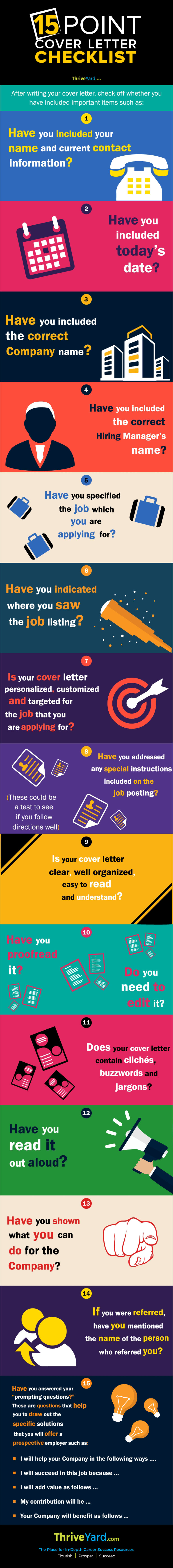 15-Point Cover Letter Checklist - Infographic | ThriveYard