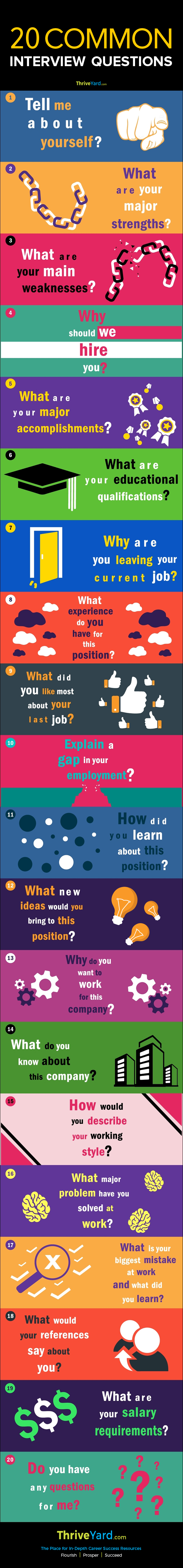 20 Common Interview Questions - Infographic