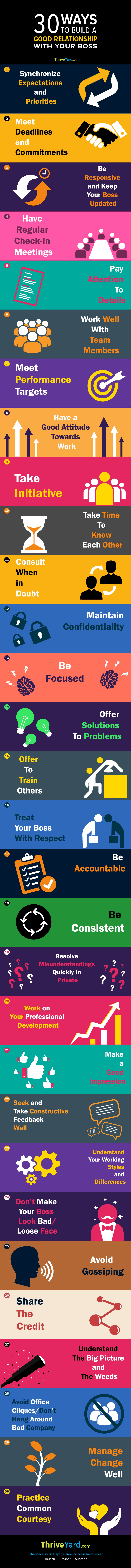 30 Ways to Build a Good Relationship with Your Boss - Infographic