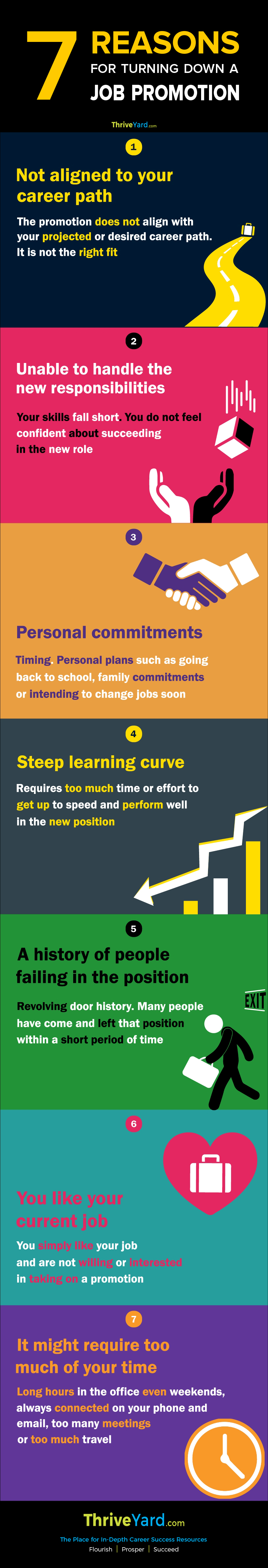 7 Reasons for Turning Down a Job Promotion - Infographic