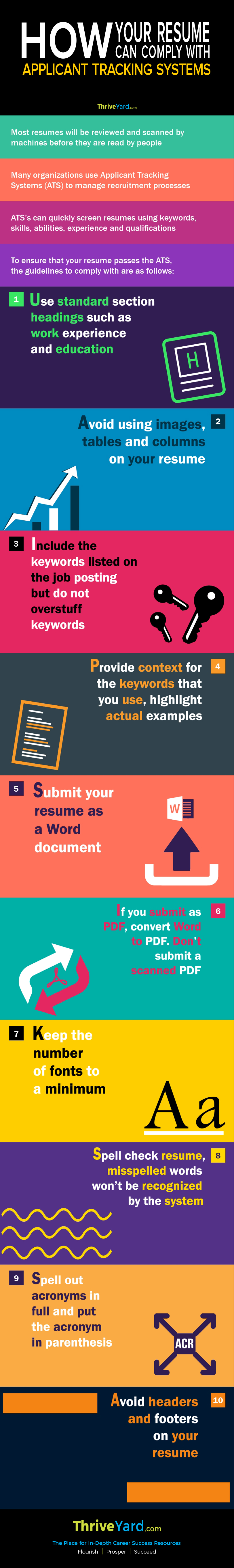 How Your Resume Can Comply With Applicant Tracking Systems (ATS) – Infographic
